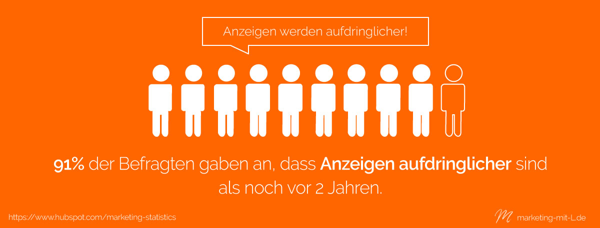 Statistik-Outbound-Marketing-Anzeigen