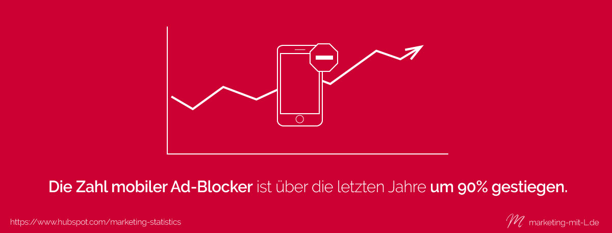 Statistik-Outbound-Marketing-mobile-AbBlocker