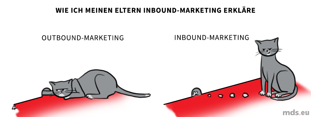 Cartoon_InboundMarketing-Katze_©mds